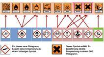 Damit passt sich die Schweiz dem internationalen Kennzeichnungssystem mit schwarzen Zeichen auf weissem Grund an.